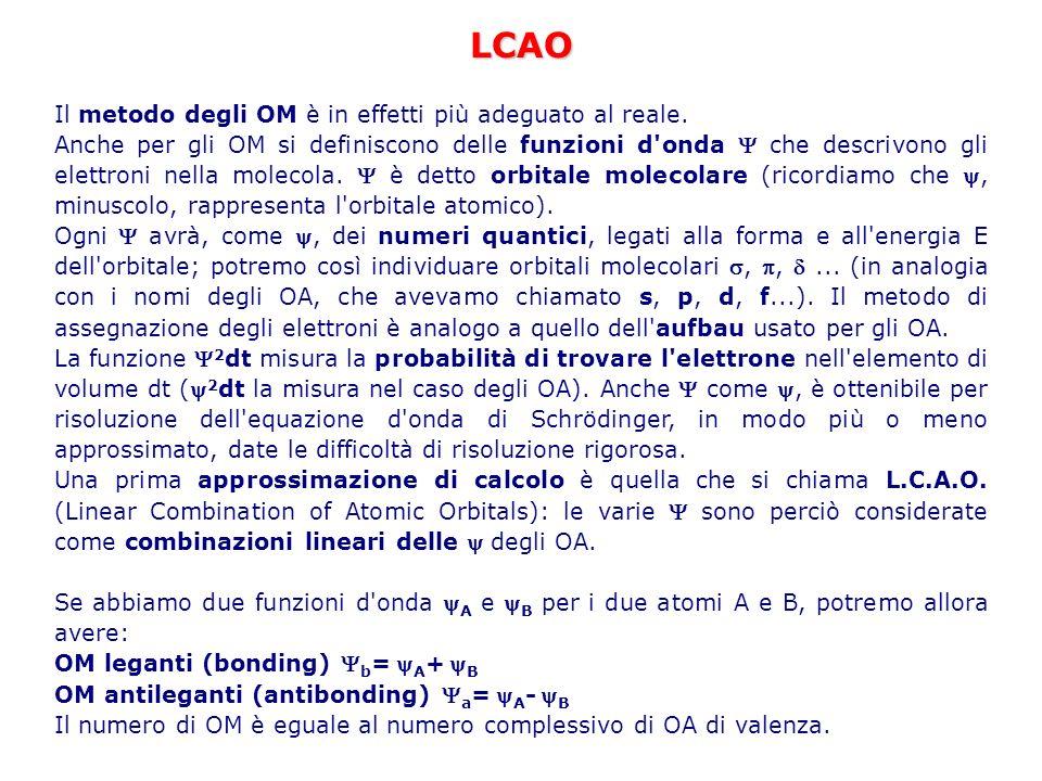 LCAO Il metodo degli OM è in effetti più adeguato al reale.