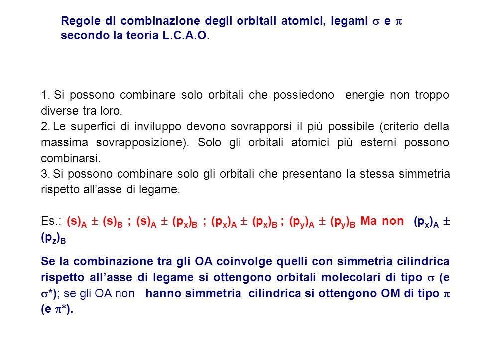 Regole di combinazione degli orbitali atomici, legami s e p secondo la teoria L.C.A.O.
