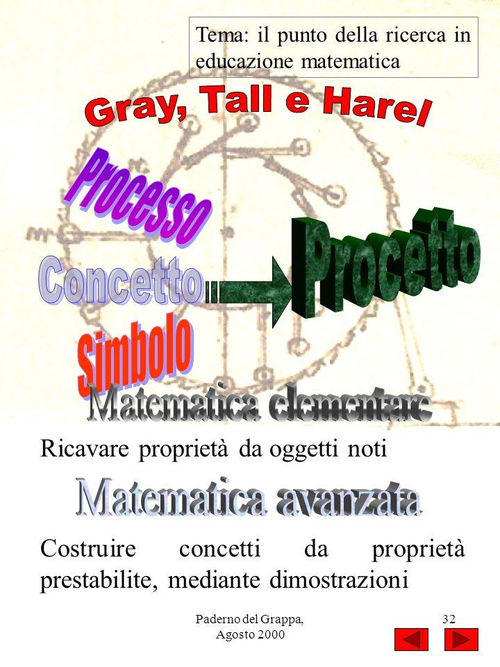 Matematica elementare