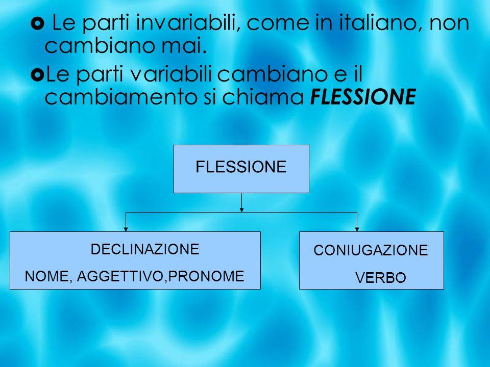Le parti invariabili, come in italiano, non cambiano mai.