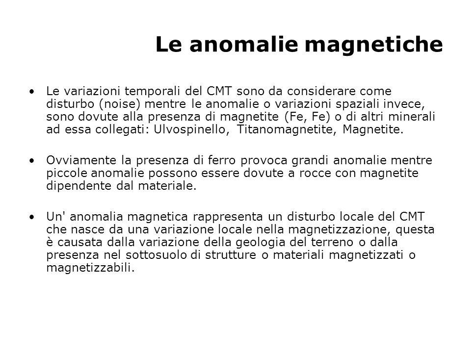 Le anomalie magnetiche