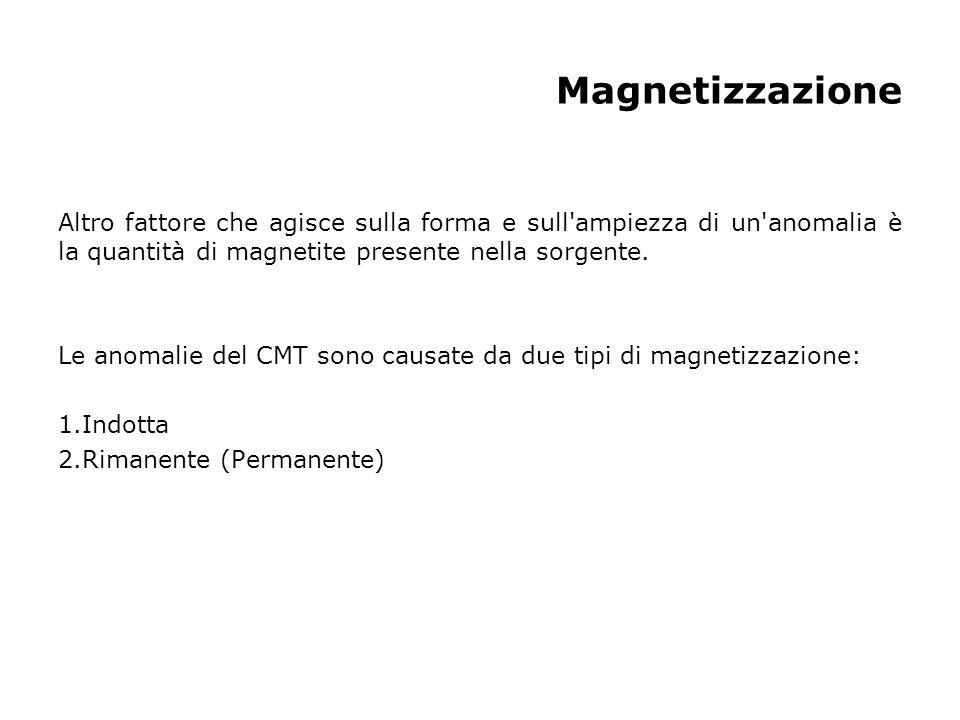 MagnetizzazioneAltro fattore che agisce sulla forma e sull ampiezza di un anomalia è la quantità di magnetite presente nella sorgente.