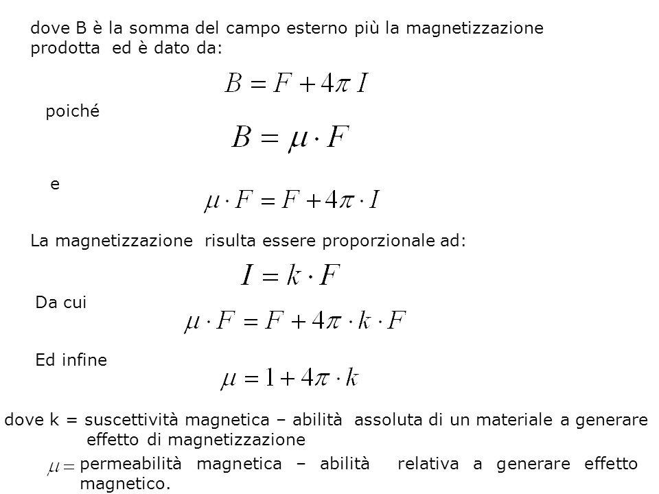 dove B è la somma del campo esterno più la magnetizzazione prodotta ed è dato da: