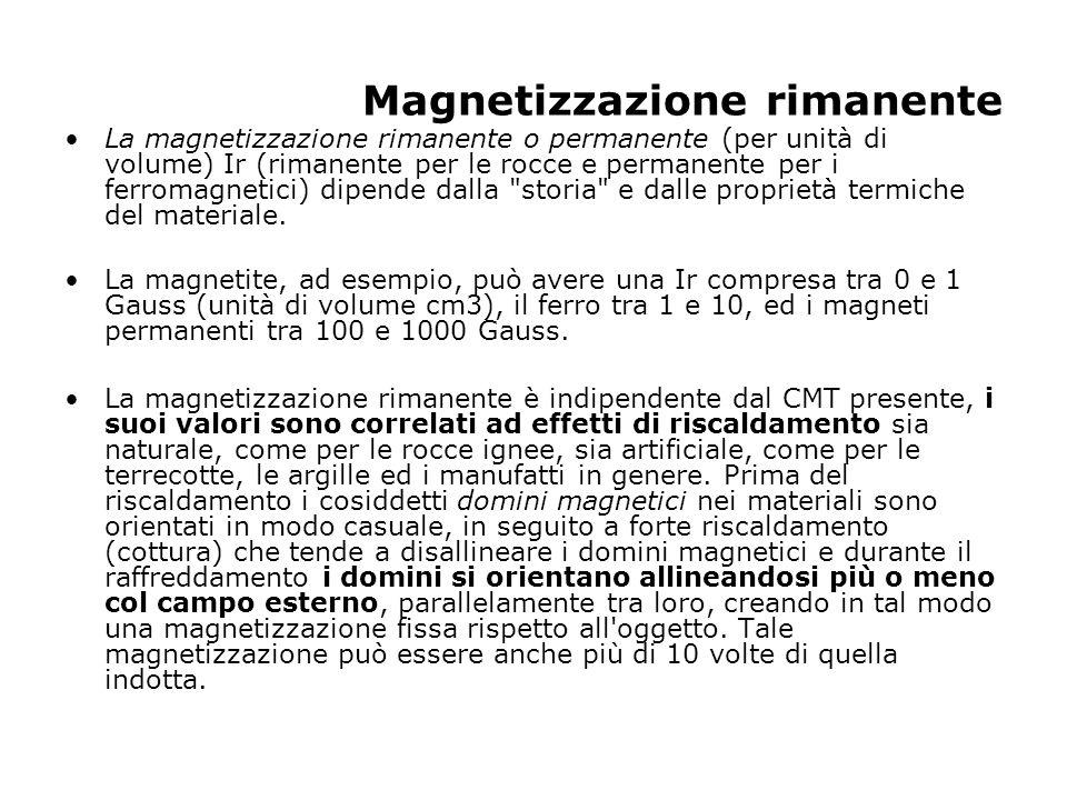 Magnetizzazione rimanente