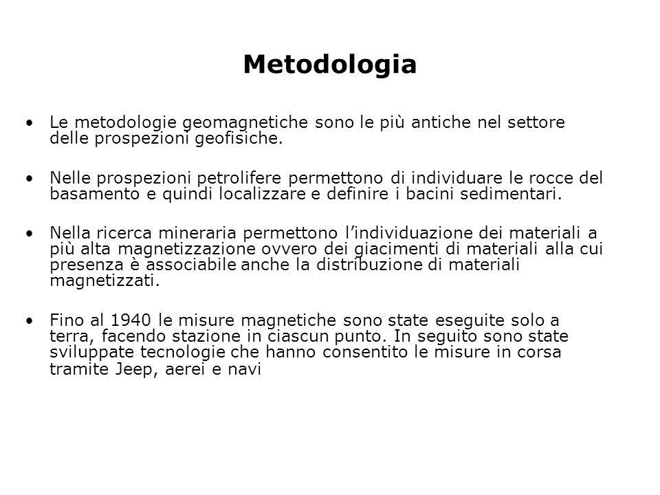 MetodologiaLe metodologie geomagnetiche sono le più antiche nel settore delle prospezioni geofisiche.