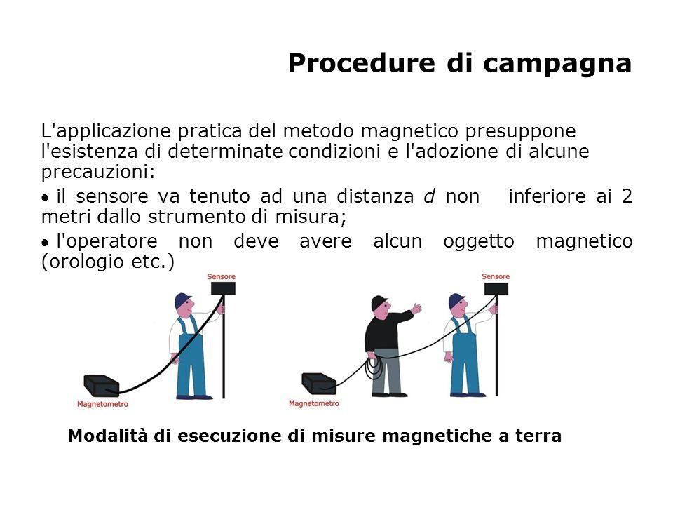 Procedure di campagna