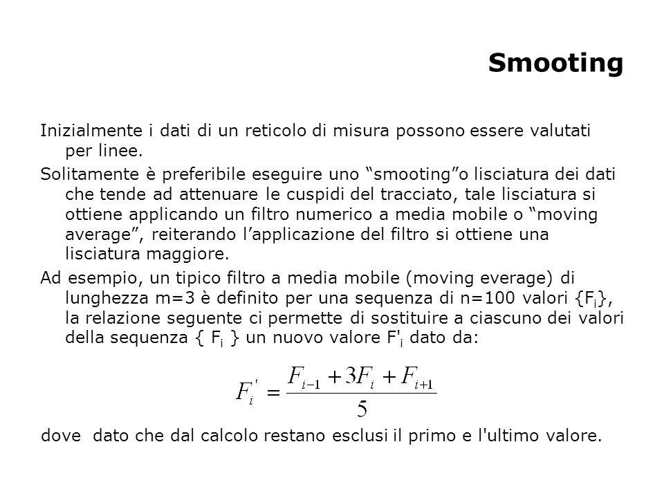 SmootingInizialmente i dati di un reticolo di misura possono essere valutati per linee.