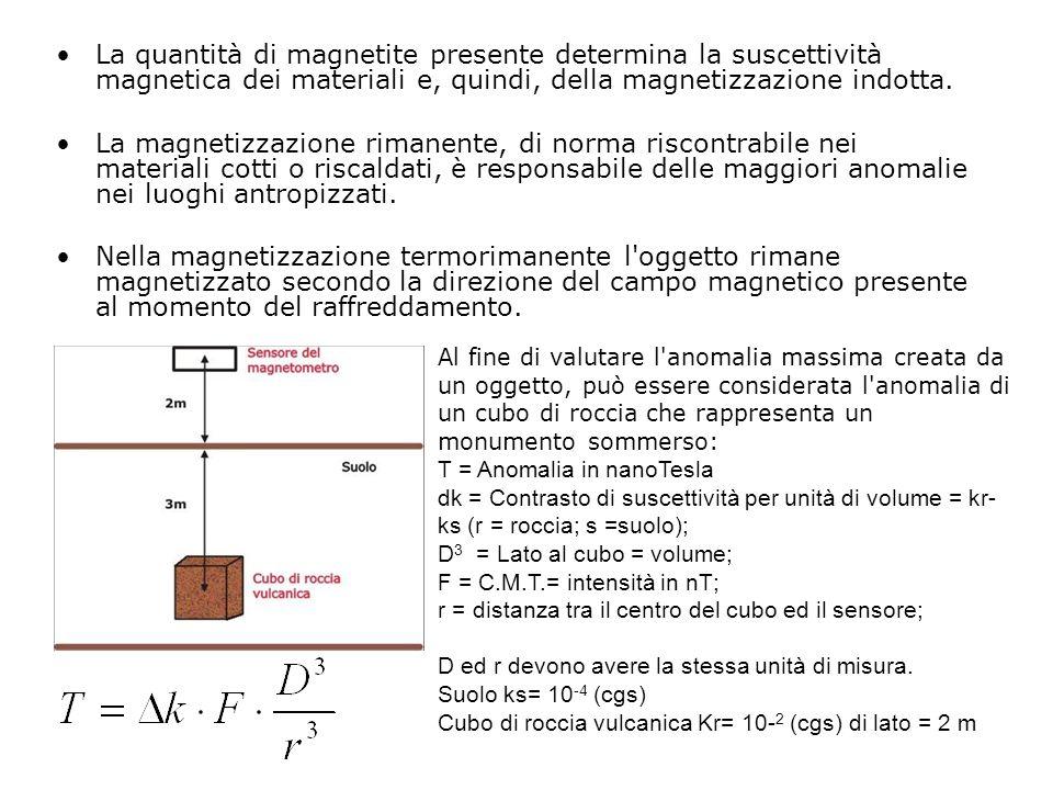 La quantità di magnetite presente determina la suscettività magnetica dei materiali e, quindi, della magnetizzazione indotta.
