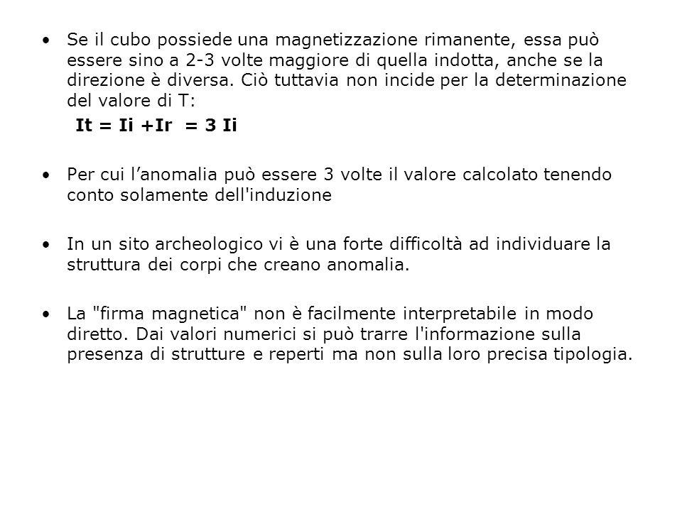 Se il cubo possiede una magnetizzazione rimanente, essa può essere sino a 2-3 volte maggiore di quella indotta, anche se la direzione è diversa. Ciò tuttavia non incide per la determinazione del valore di T: