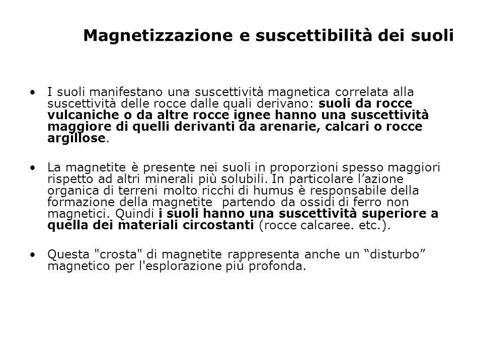 Magnetizzazione e suscettibilità dei suoli