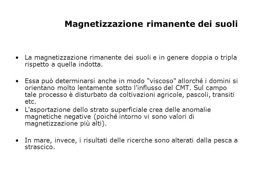 Magnetizzazione rimanente dei suoli
