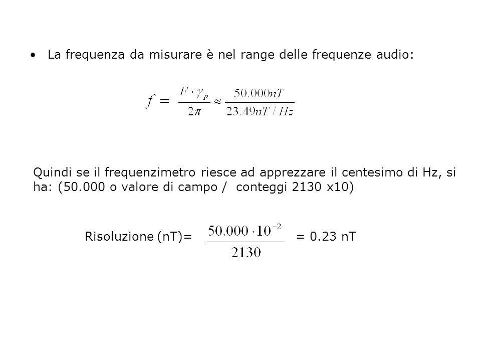 La frequenza da misurare è nel range delle frequenze audio:
