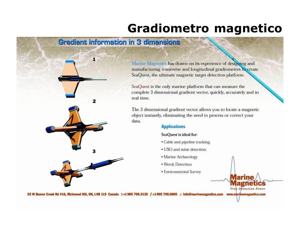 Gradiometro magnetico