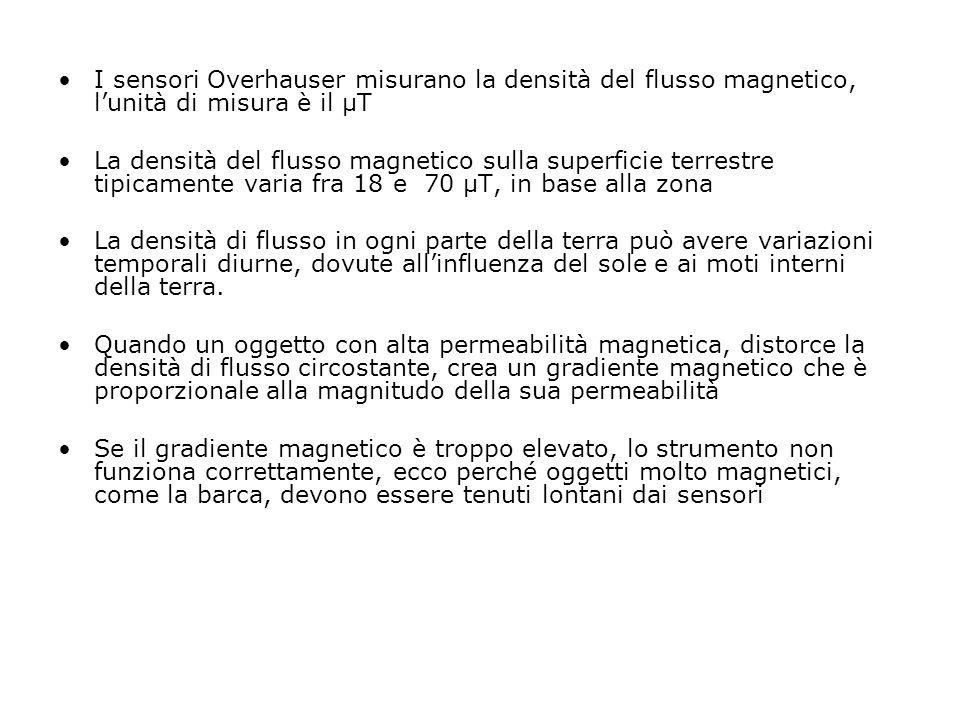 I sensori Overhauser misurano la densità del flusso magnetico, l'unità di misura è il μT