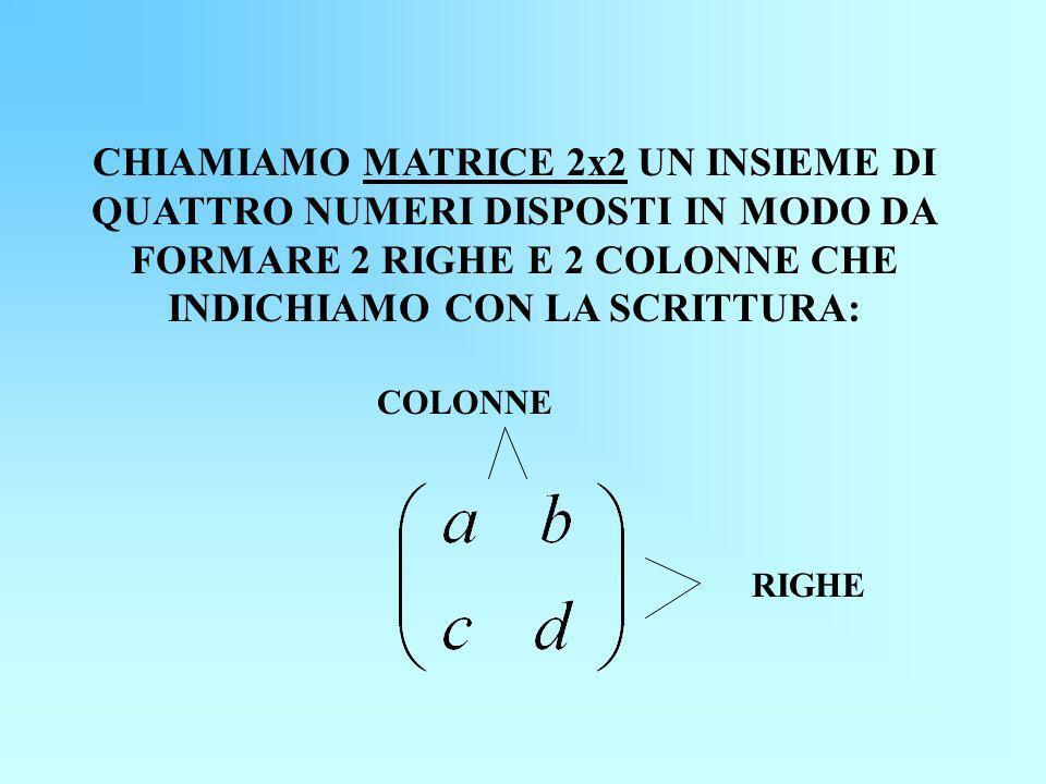 CHIAMIAMO MATRICE 2x2 UN INSIEME DI QUATTRO NUMERI DISPOSTI IN MODO DA FORMARE 2 RIGHE E 2 COLONNE CHE INDICHIAMO CON LA SCRITTURA: