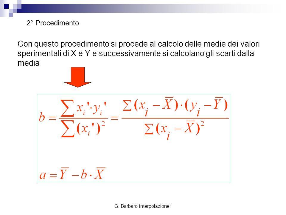 G. Barbaro interpolazione1