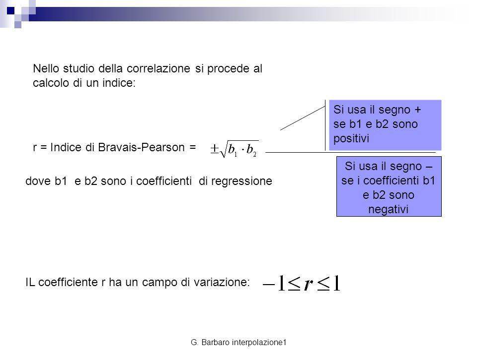 Nello studio della correlazione si procede al calcolo di un indice: