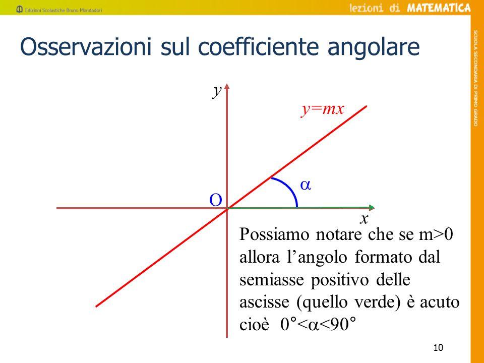 Osservazioni sul coefficiente angolare