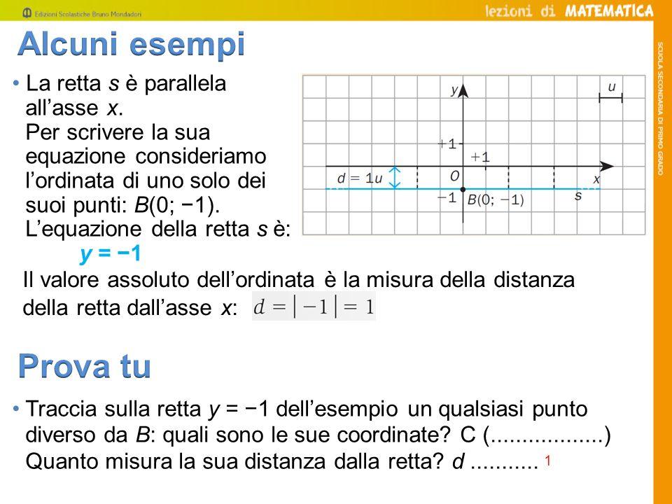 Alcuni esempi Prova tu • La retta s è parallela all'asse x.