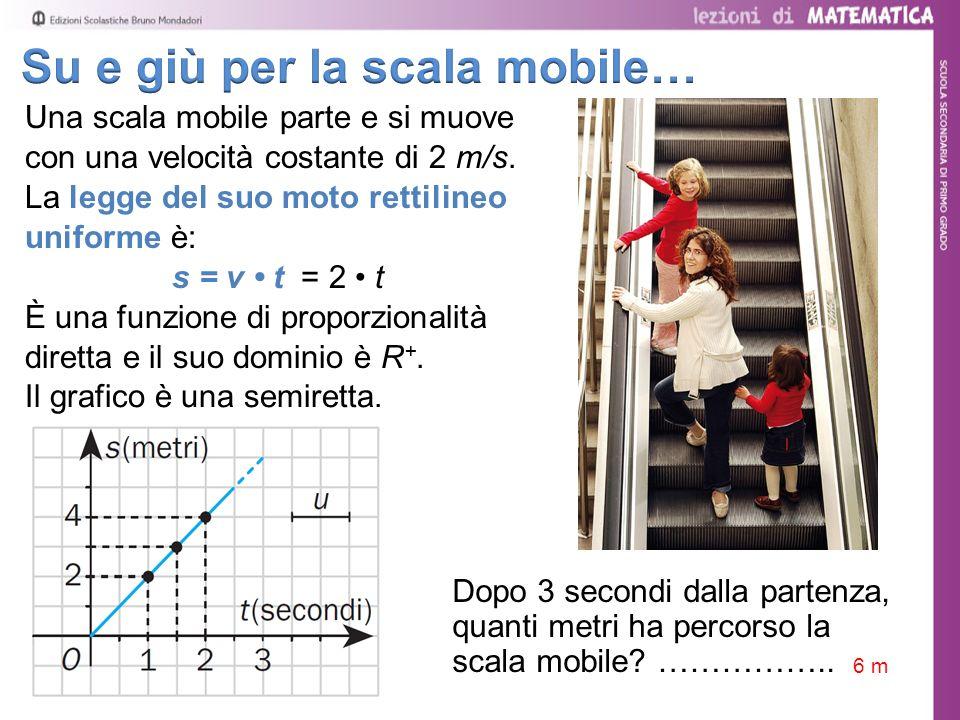 Su e giù per la scala mobile…