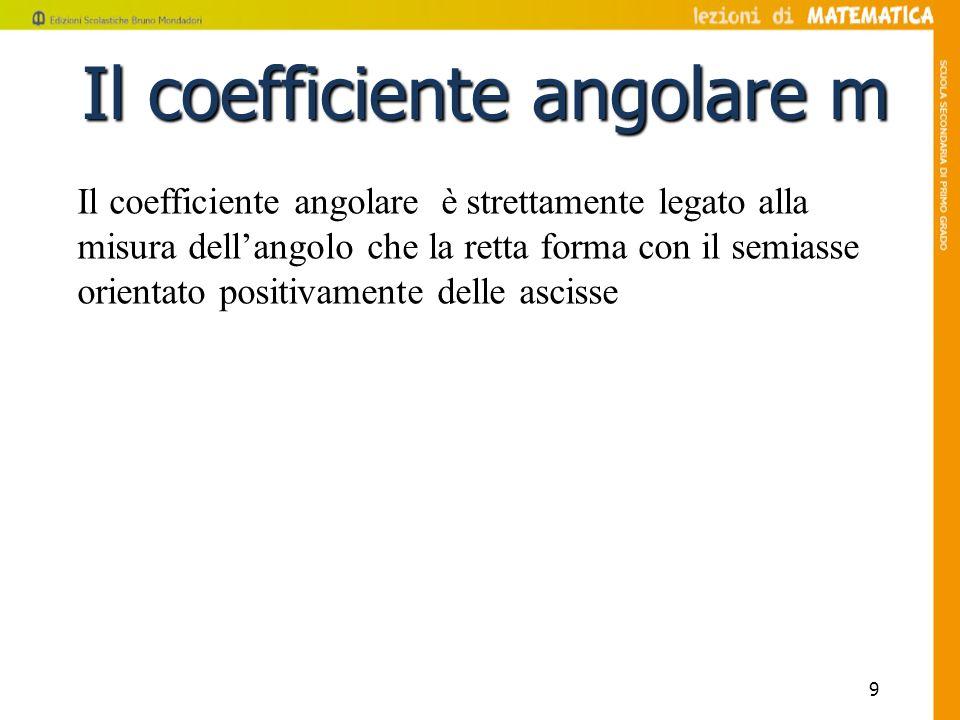 Il coefficiente angolare m