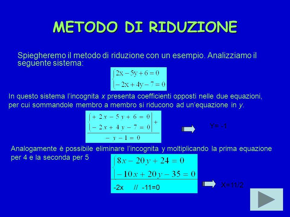 METODO DI RIDUZIONE Spiegheremo il metodo di riduzione con un esempio. Analizziamo il seguente sistema: