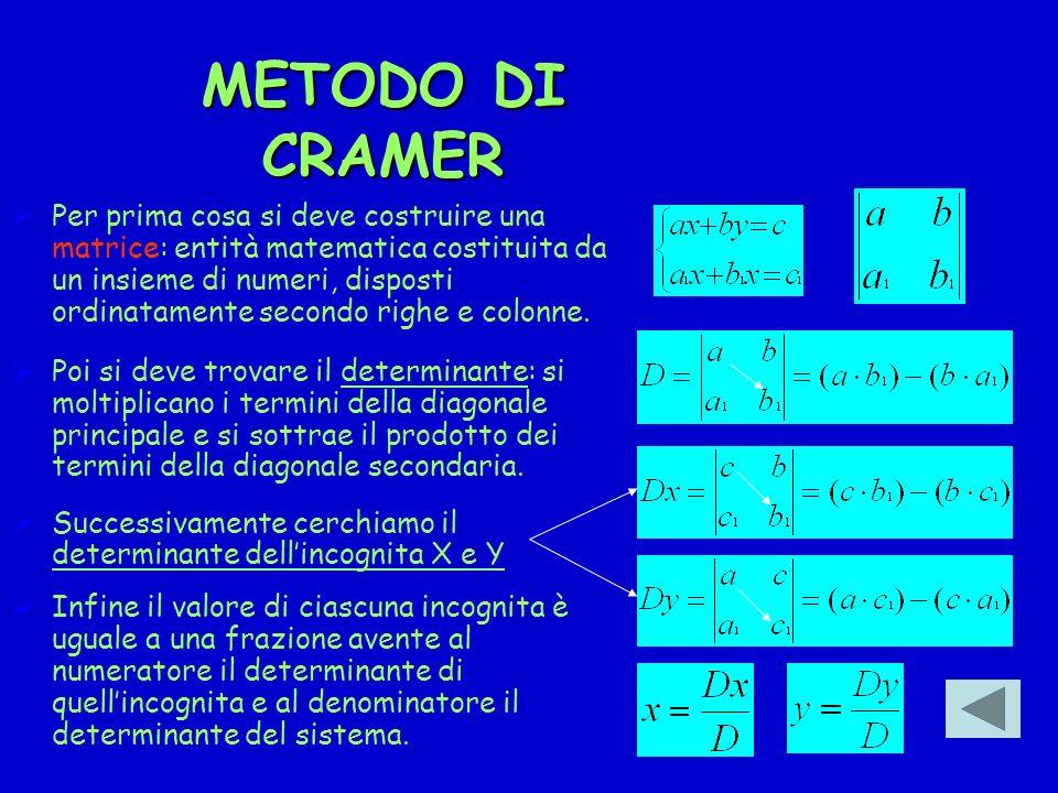 METODO DI CRAMER