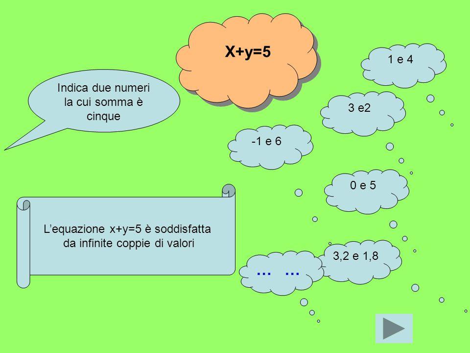 X+y=5 … … 1 e 4 Indica due numeri la cui somma è cinque 3 e2 -1 e 6