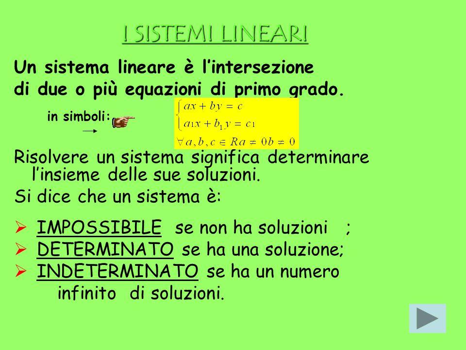 I SISTEMI LINEARI Un sistema lineare è l'intersezione
