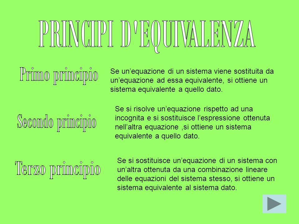 PRINCIPI D EQUIVALENZA