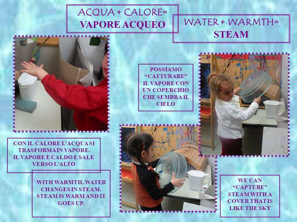 ACQUA + CALORE= VAPORE ACQUEO WATER + WARMTH= STEAM