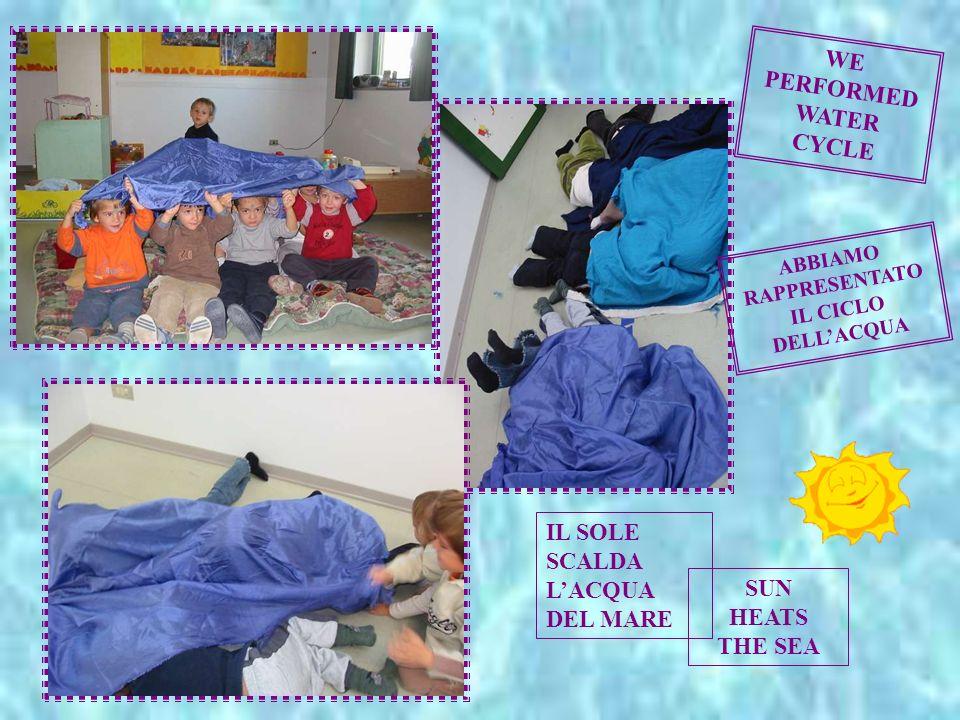 WE PERFORMED WATER CYCLE ABBIAMO RAPPRESENTATO IL CICLO DELL'ACQUA