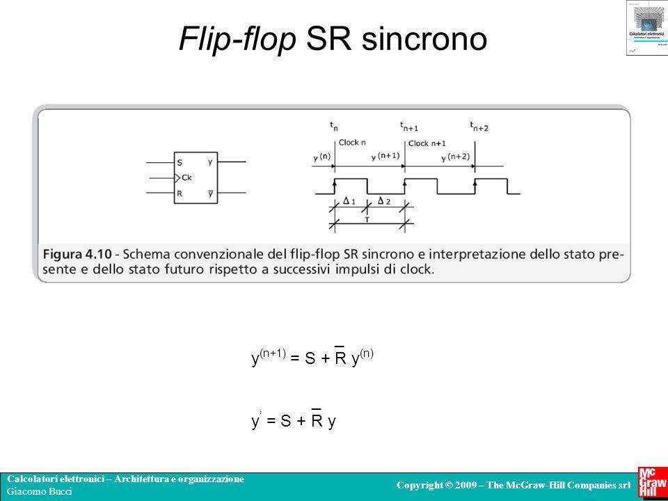 Flip-flop SR sincrono _ y(n+1) = S + R y(n) _ y' = S + R y