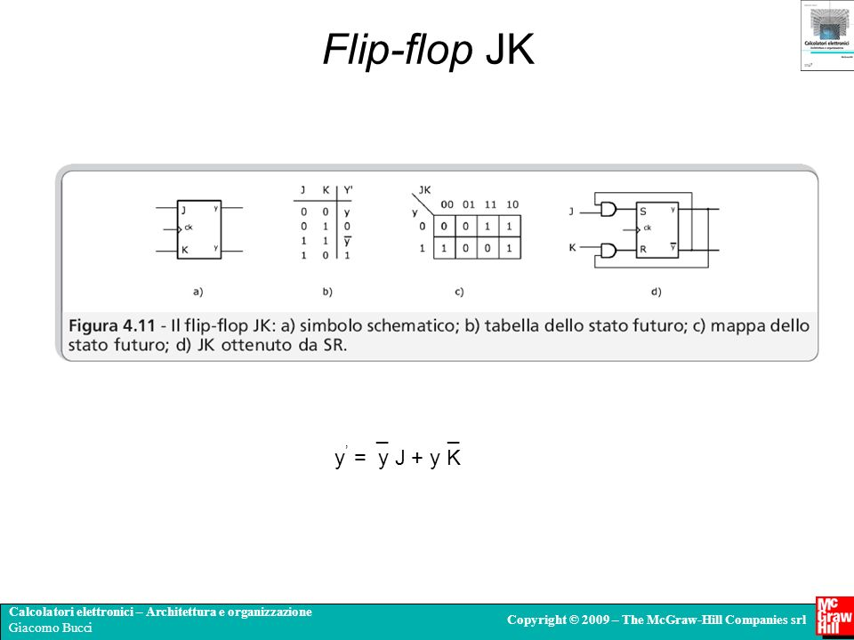 Flip-flop JK _ _ y' = y J + y K