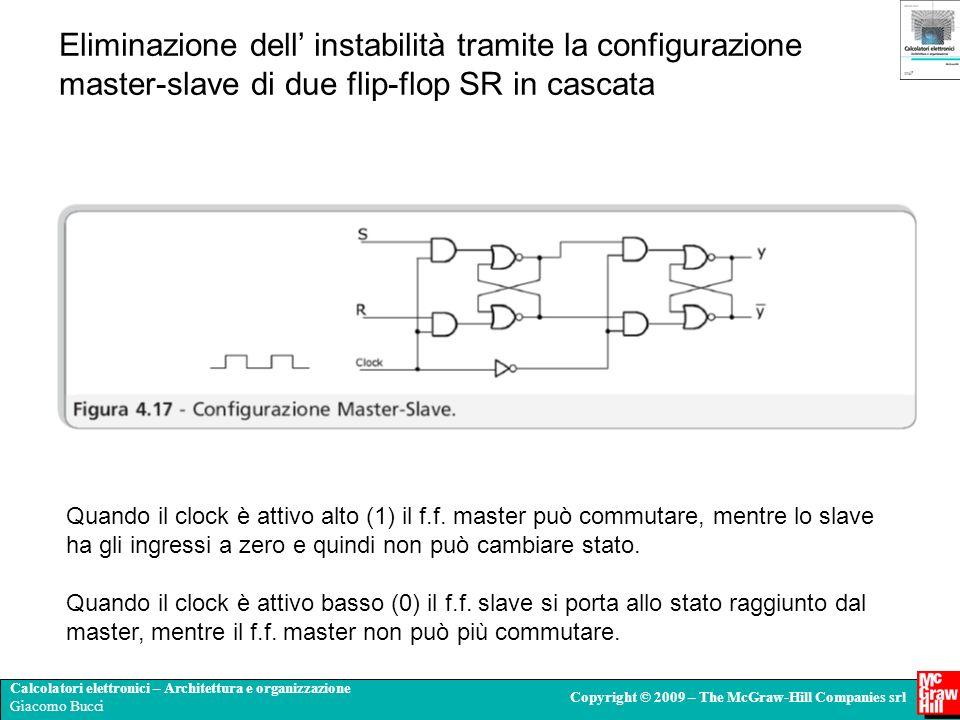 Eliminazione dell' instabilità tramite la configurazione master-slave di due flip-flop SR in cascata