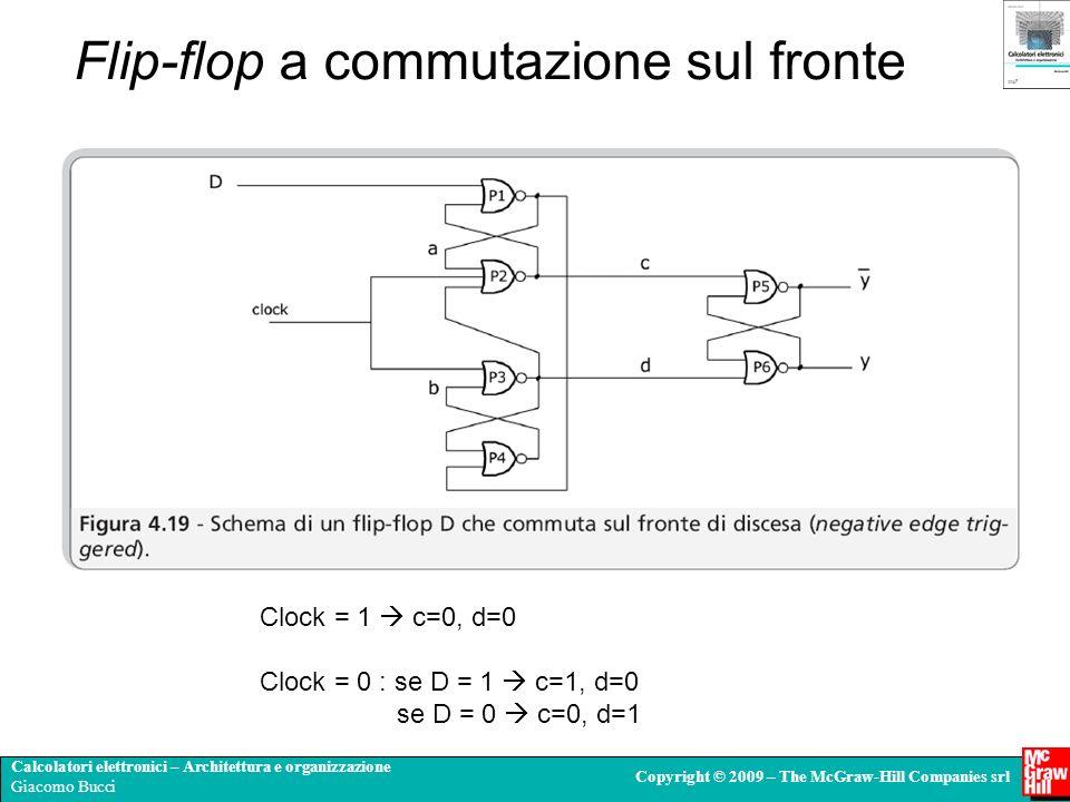 Flip-flop a commutazione sul fronte