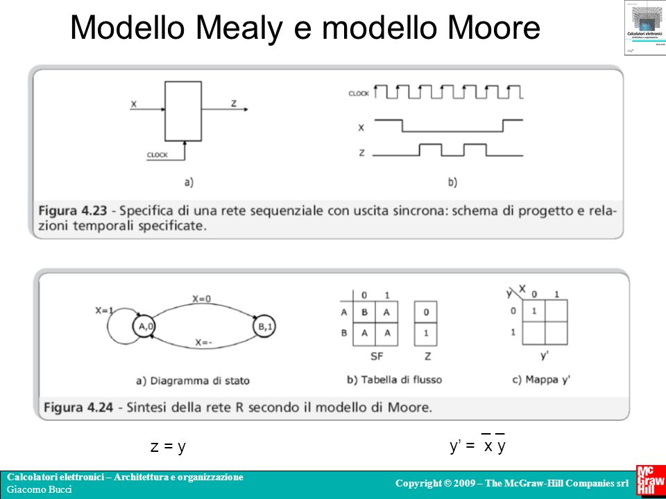 Modello Mealy e modello Moore