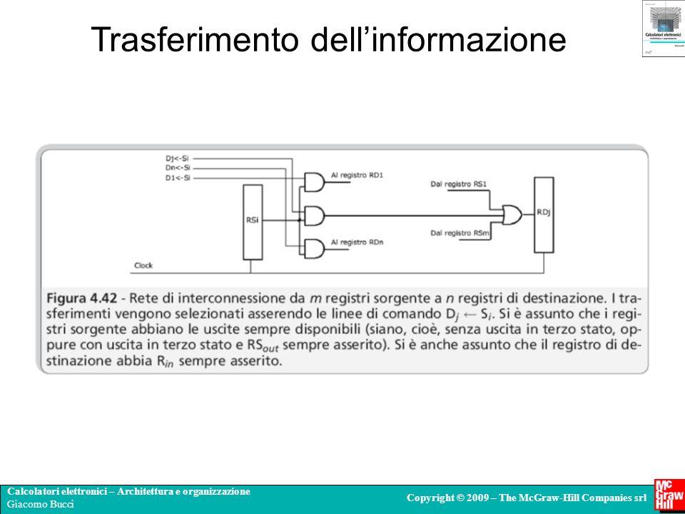 Trasferimento dell'informazione