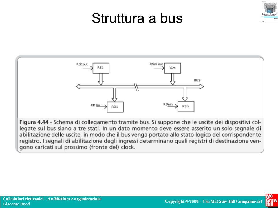 Struttura a bus