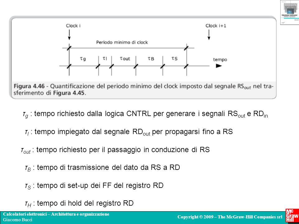 τg : tempo richiesto dalla logica CNTRL per generare i segnali RSout e RDin