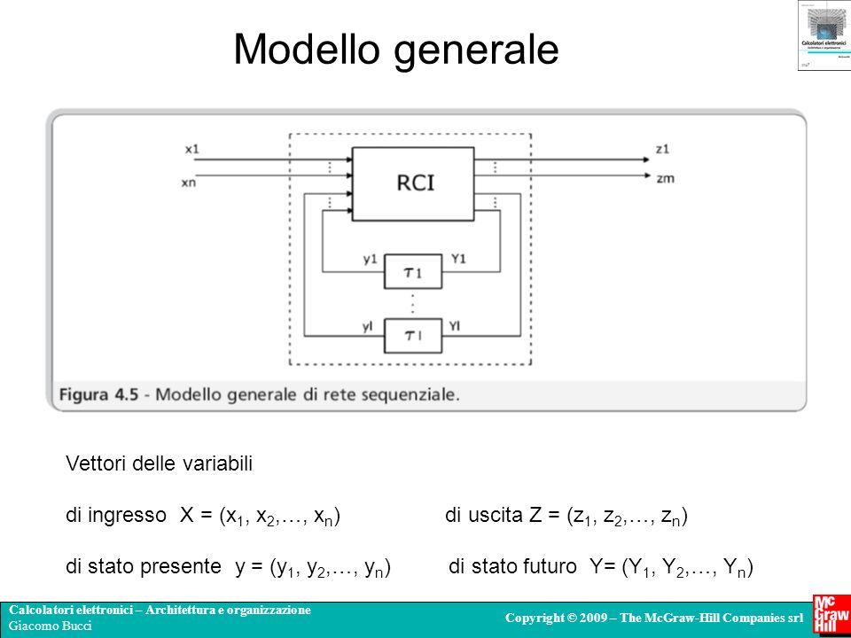 Modello generale Vettori delle variabili