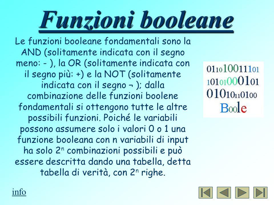Funzioni booleane
