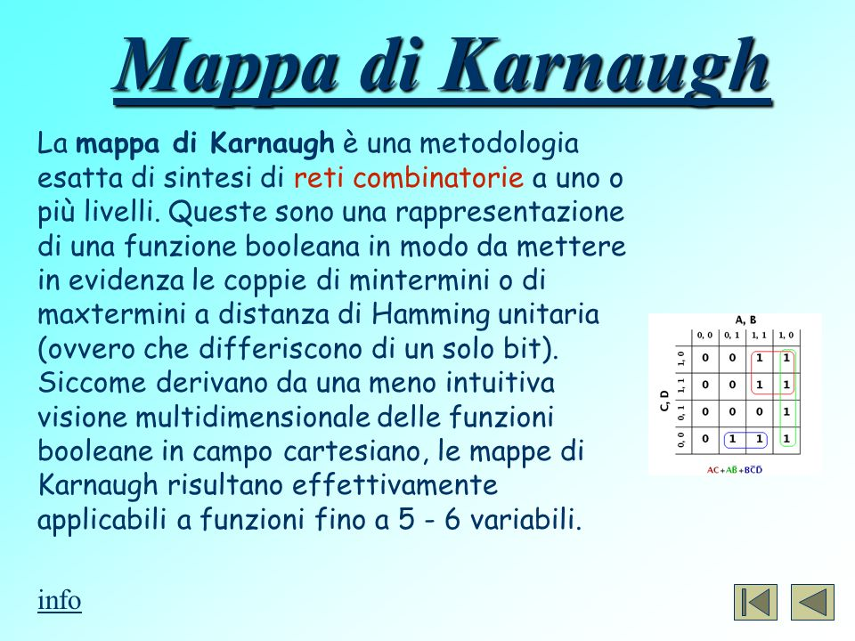Mappa di Karnaugh