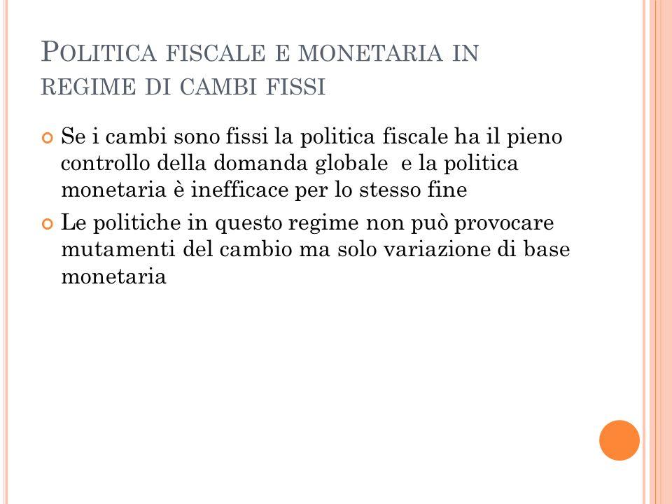 Politica fiscale e monetaria in regime di cambi fissi
