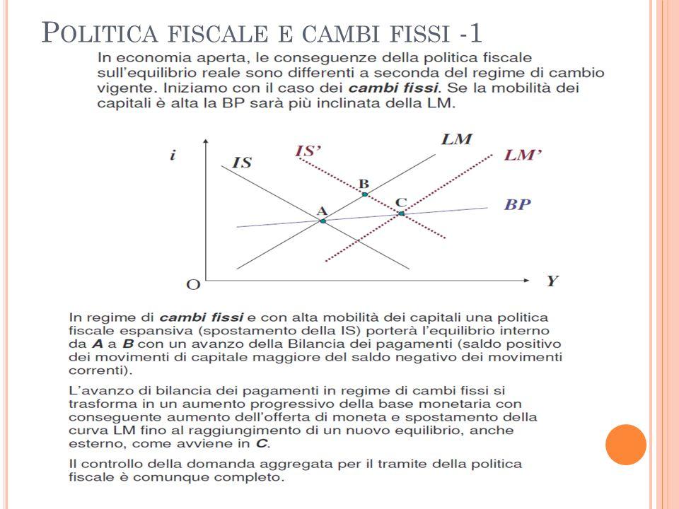 Politica fiscale e cambi fissi -1