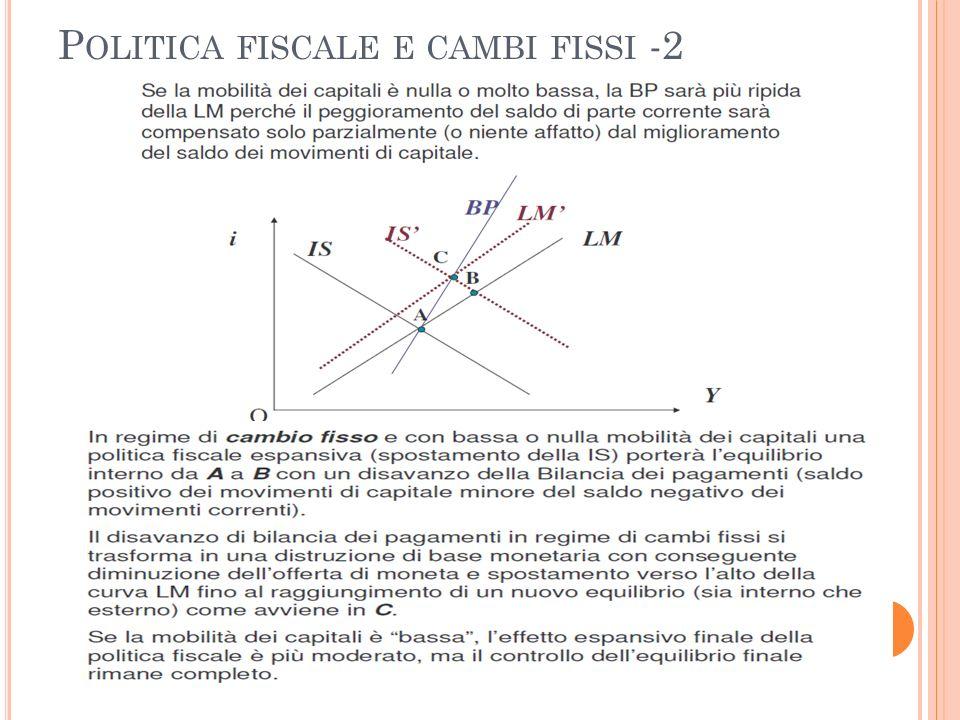 Politica fiscale e cambi fissi -2