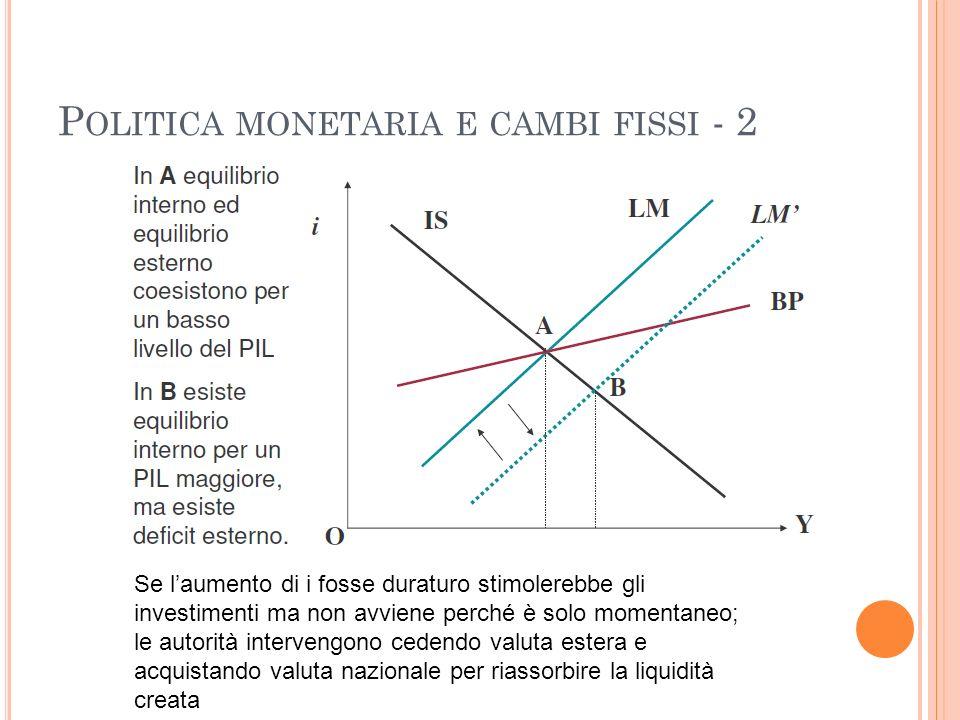Politica monetaria e cambi fissi - 2