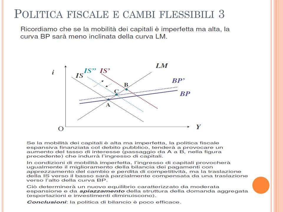 Politica fiscale e cambi flessibili 3