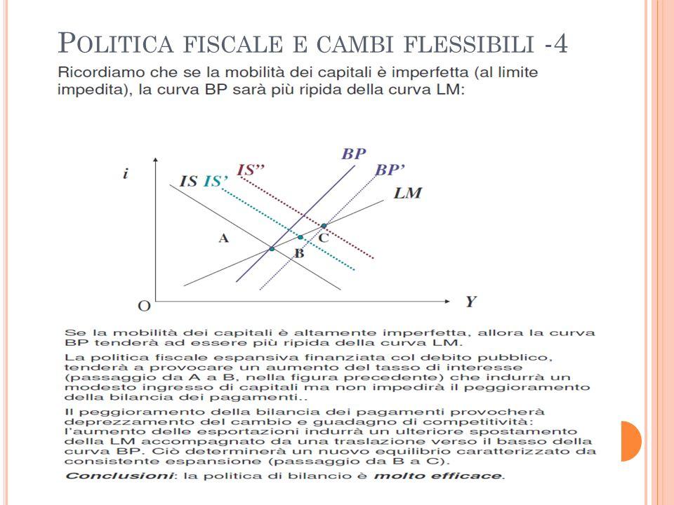 Politica fiscale e cambi flessibili -4