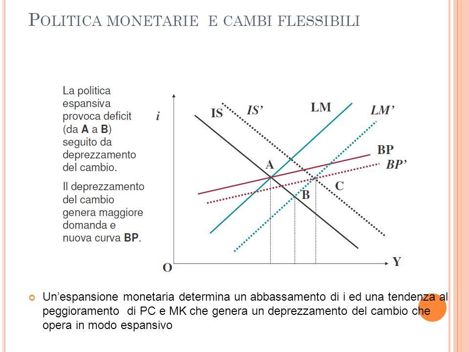 Politica monetarie e cambi flessibili